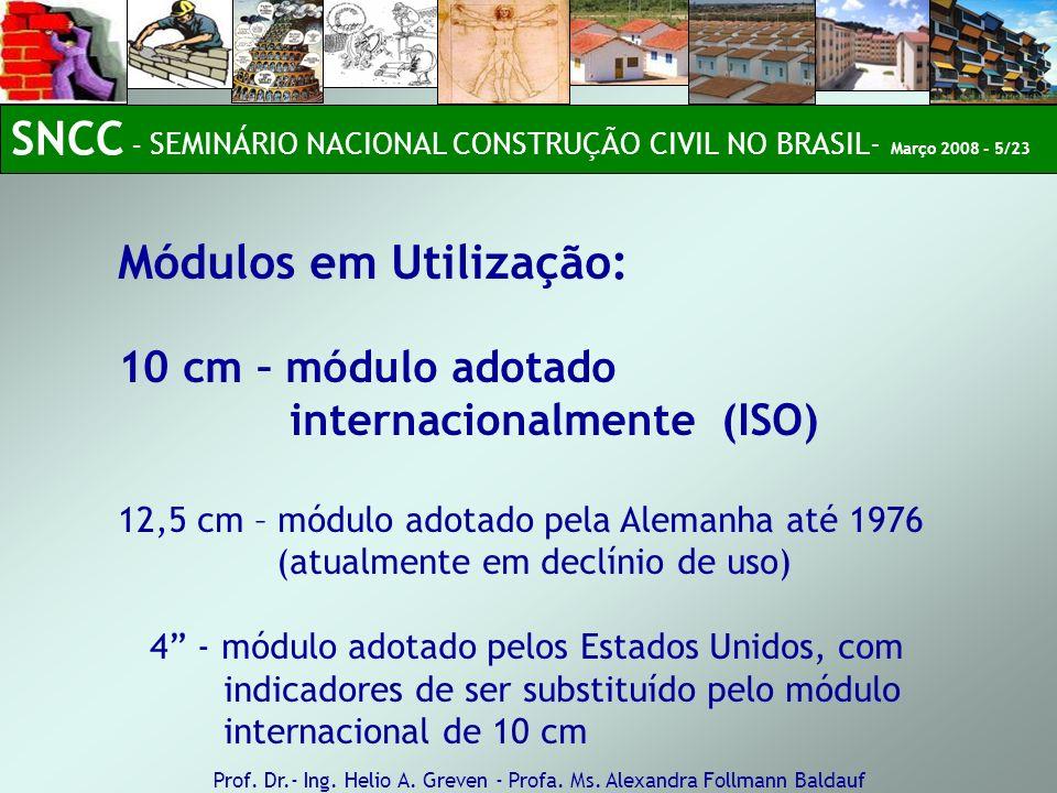 Módulos em Utilização: 10 cm – módulo adotado internacionalmente (ISO) 12,5 cm – módulo adotado pela Alemanha até 1976 (atualmente em declínio de uso)