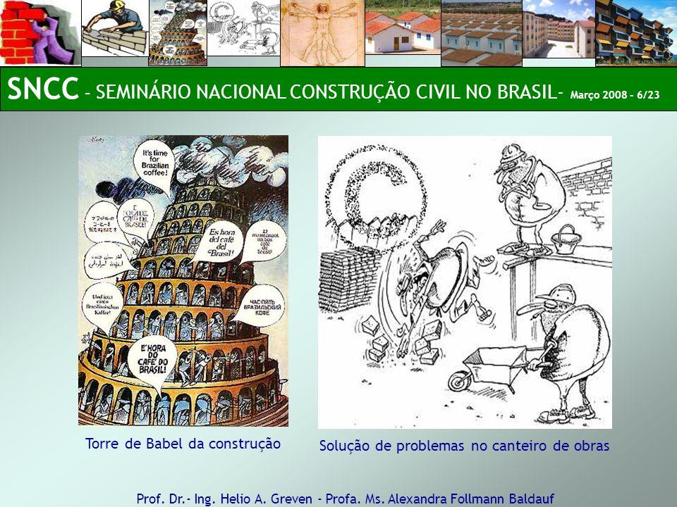 Torre de Babel da construção Solução de problemas no canteiro de obras Prof. Dr.- Ing. Helio A. Greven - Profa. Ms. Alexandra Follmann Baldauf SNCC –