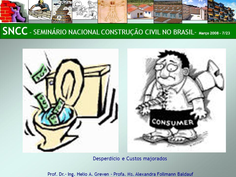 Por quê no Brasil a Coordenação Modular não conseguiu se consolidar.