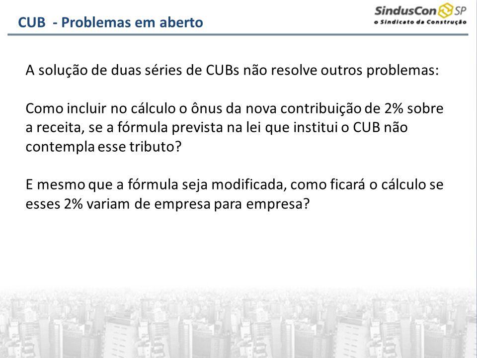 CUB - Problemas em aberto A solução de duas séries de CUBs não resolve outros problemas: Como incluir no cálculo o ônus da nova contribuição de 2% sob