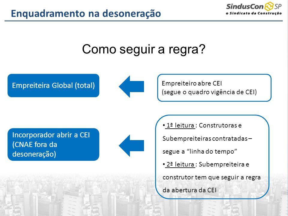 Enquadramento na desoneração Como seguir a regra? Empreiteira Global (total) Empreiteiro abre CEI (segue o quadro vigência de CEI) Incorporador abrir