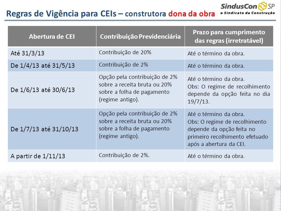 Abertura de CEIContribuição Previdenciária Prazo para cumprimento das regras (irretratável) Até 31/3/13 Contribuição de 20% Até o término da obra. De