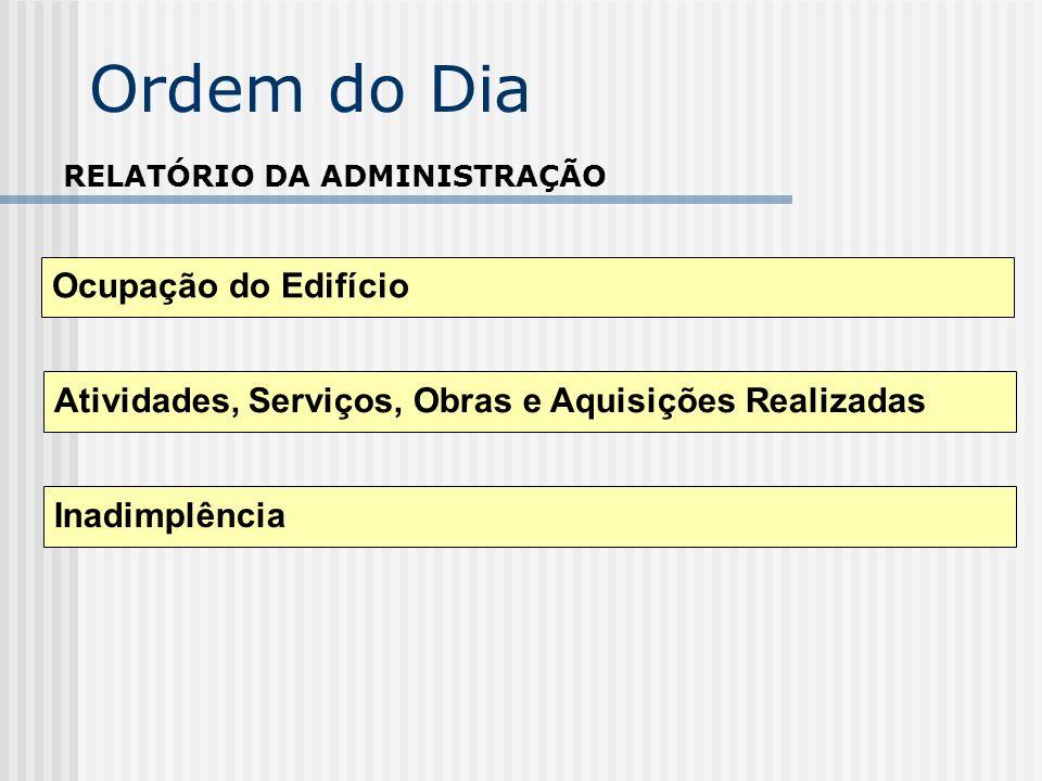 Inadimplência Ordem do Dia RELATÓRIO DA ADMINISTRAÇÃO Ocupação do EdifícioAtividades, Serviços, Obras e Aquisições Realizadas