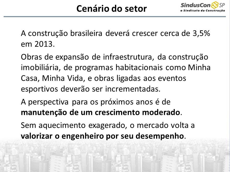 Cenário do setor A construção brasileira deverá crescer cerca de 3,5% em 2013. Obras de expansão de infraestrutura, da construção imobiliária, de prog
