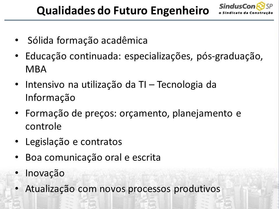 Qualidades do Futuro Engenheiro Sólida formação acadêmica Educação continuada: especializações, pós-graduação, MBA Intensivo na utilização da TI – Tec