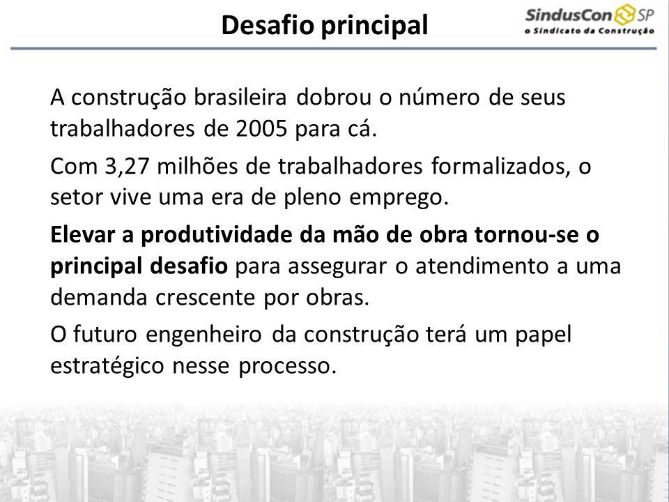 Desafio principal A construção brasileira dobrou o número de seus trabalhadores de 2005 para cá. Com 3,27 milhões de trabalhadores formalizados, o set