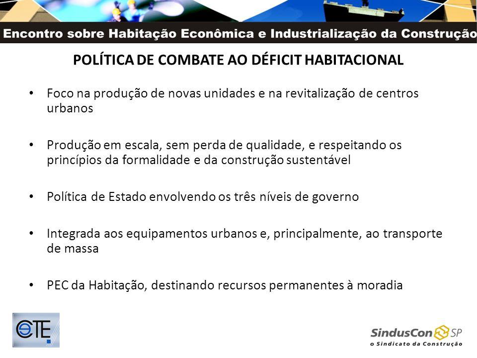 POLÍTICA DE COMBATE AO DÉFICIT HABITACIONAL Foco na produção de novas unidades e na revitalização de centros urbanos Produção em escala, sem perda de