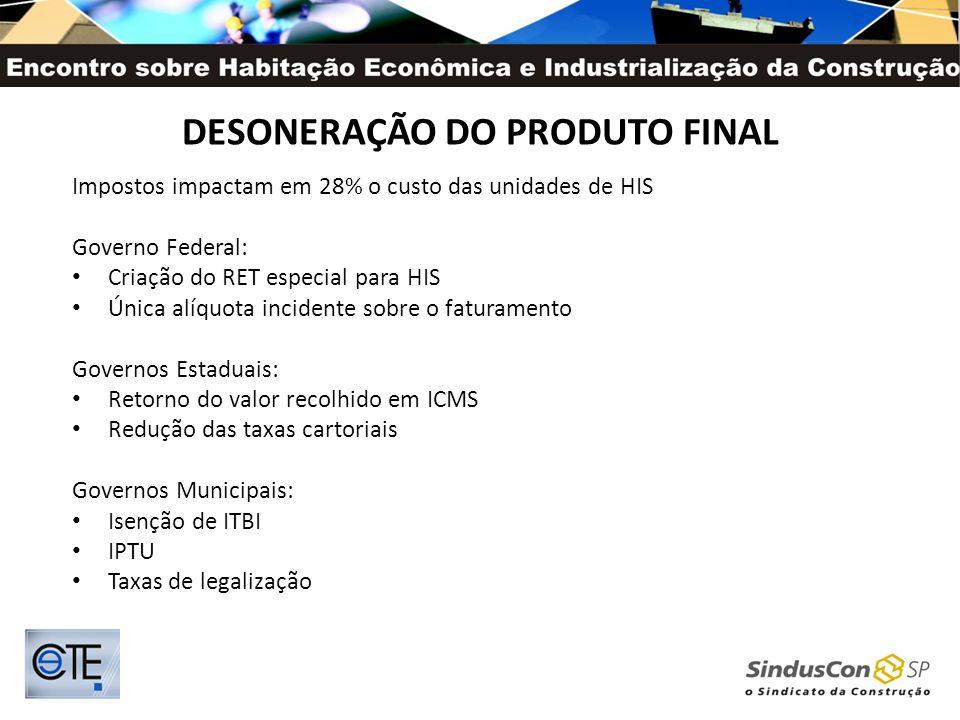 DESONERAÇÃO DO PRODUTO FINAL Impostos impactam em 28% o custo das unidades de HIS Governo Federal: Criação do RET especial para HIS Única alíquota inc