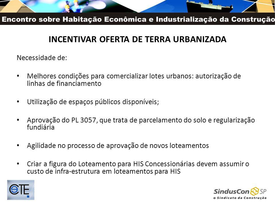 INCENTIVAR OFERTA DE TERRA URBANIZADA Necessidade de: Melhores condições para comercializar lotes urbanos: autorização de linhas de financiamento Util