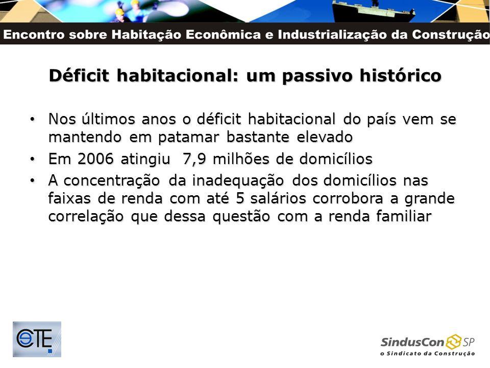 Déficit habitacional: um passivo histórico Nos últimos anos o déficit habitacional do país vem se mantendo em patamar bastante elevado Nos últimos ano