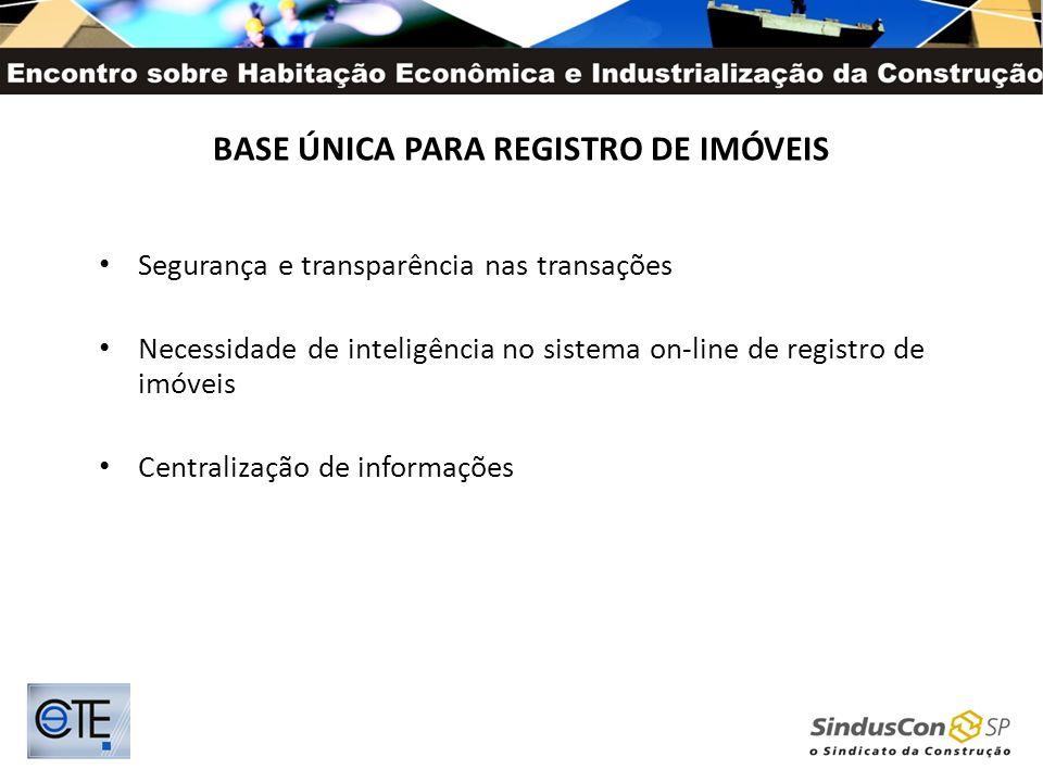 BASE ÚNICA PARA REGISTRO DE IMÓVEIS Segurança e transparência nas transações Necessidade de inteligência no sistema on-line de registro de imóveis Cen