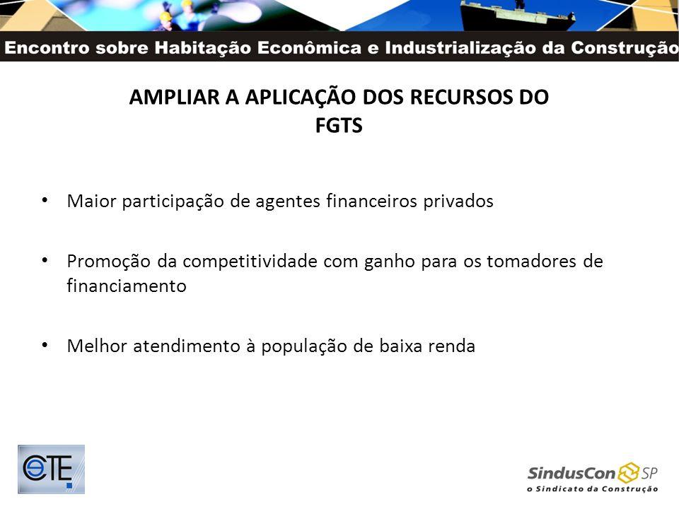 AMPLIAR A APLICAÇÃO DOS RECURSOS DO FGTS Maior participação de agentes financeiros privados Promoção da competitividade com ganho para os tomadores de