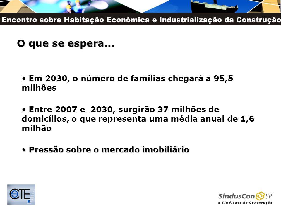 O que se espera... Em 2030, o número de famílias chegará a 95,5 milhões Entre 2007 e 2030, surgirão 37 milhões de domicílios, o que representa uma méd