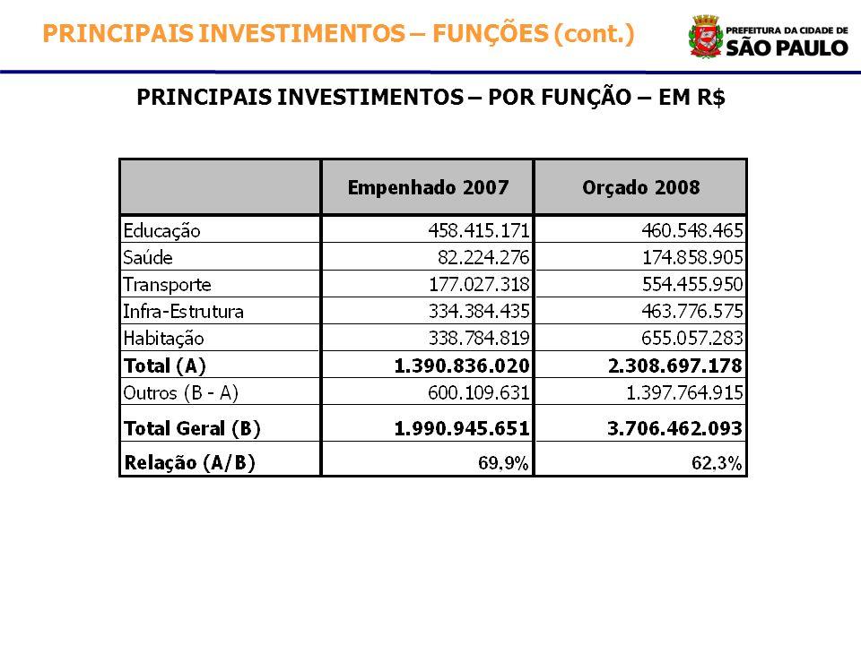 PRINCIPAIS INVESTIMENTOS – POR FUNÇÃO – EM R$ PRINCIPAIS INVESTIMENTOS – FUNÇÕES (cont.)