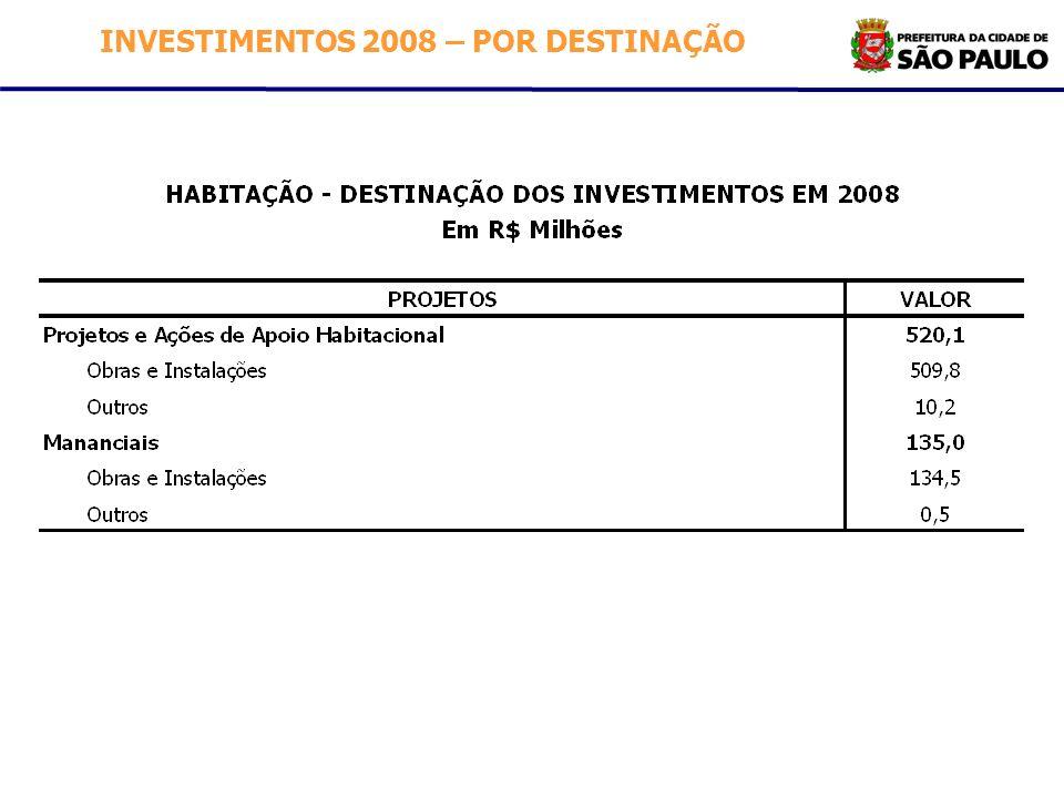 INVESTIMENTOS 2008 – POR DESTINAÇÃO