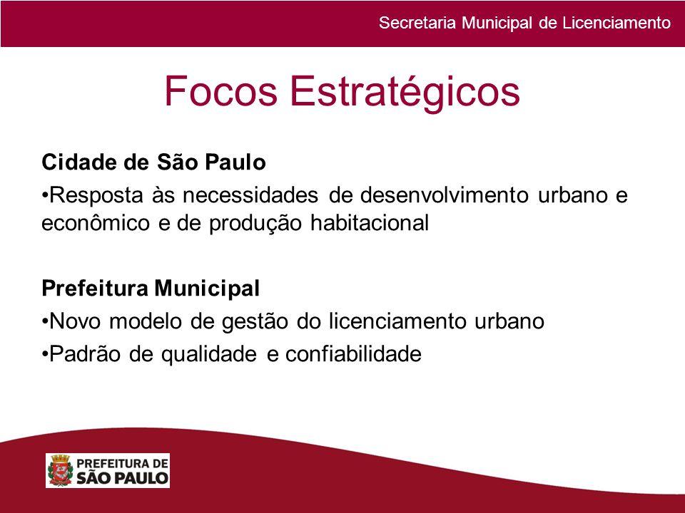 Focos Estratégicos Cidade de São Paulo Resposta às necessidades de desenvolvimento urbano e econômico e de produção habitacional Prefeitura Municipal Novo modelo de gestão do licenciamento urbano Padrão de qualidade e confiabilidade