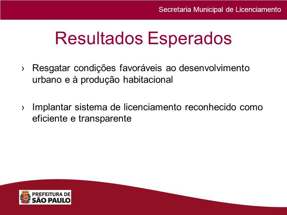 Secretaria Municipal de Licenciamento Resultados Esperados Resgatar condições favoráveis ao desenvolvimento urbano e à produção habitacional Implantar sistema de licenciamento reconhecido como eficiente e transparente