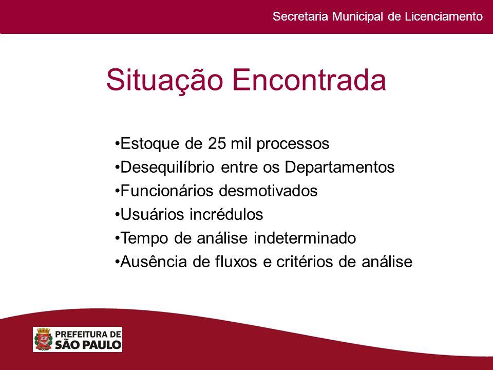 Secretaria Municipal de Licenciamento Condição para o sucesso Responsabilidade compartilhada servidores, profissionais, empresários, governo, sociedade