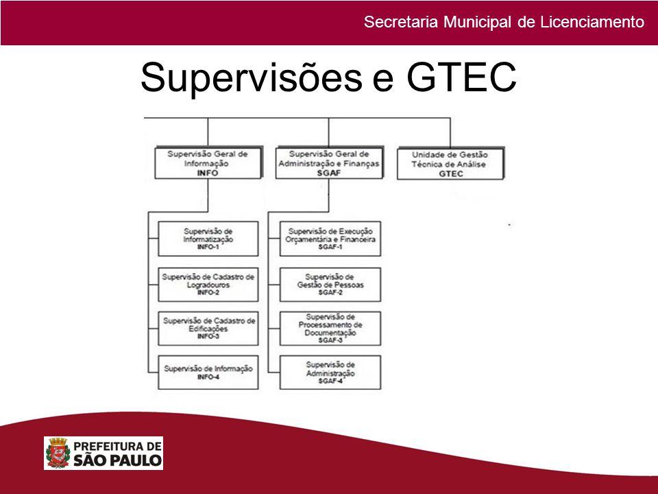 Supervisões e GTEC