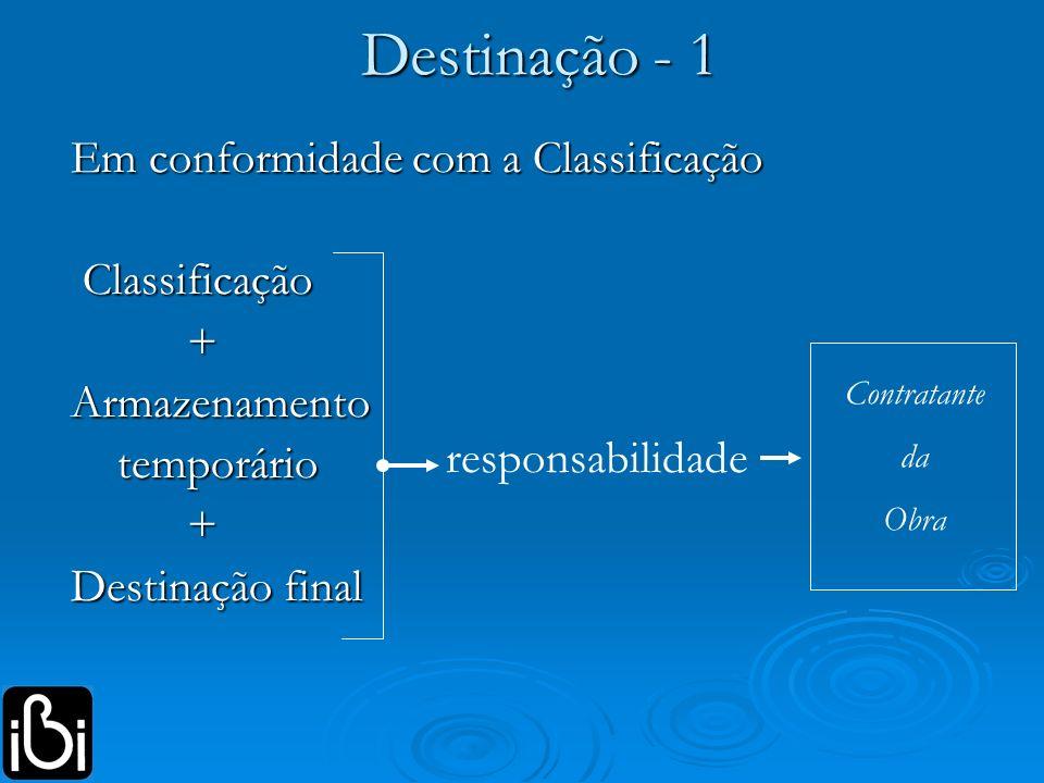 Destinação - 1 Em conformidade com a Classificação Em conformidade com a Classificação Classificação Classificação + Armazenamento Armazenamento tempo