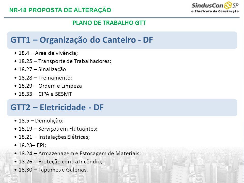 GTT1 – Organização do Canteiro - DF 18.4 – Área de vivência; 18.25 – Transporte de Trabalhadores; 18.27 – Sinalização 18.28 – Treinamento; 18.29 – Ord