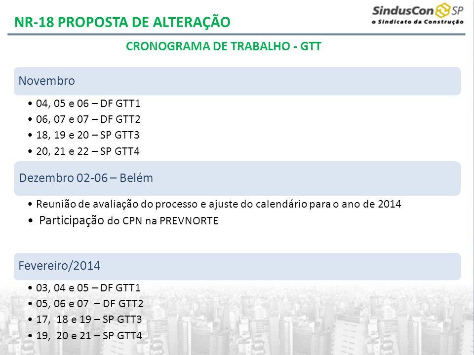 Novembro 04, 05 e 06 – DF GTT1 06, 07 e 07 – DF GTT2 18, 19 e 20 – SP GTT3 20, 21 e 22 – SP GTT4 Dezembro 02-06 – Belém Reunião de avaliação do proces