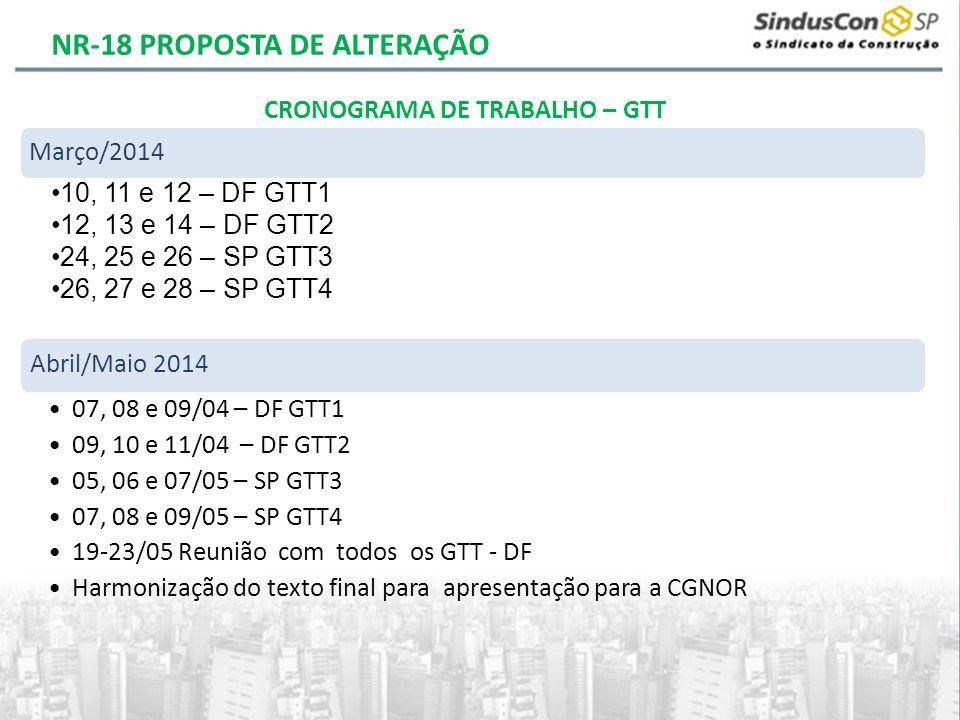 Abril/Maio 2014 07, 08 e 09/04 – DF GTT1 09, 10 e 11/04 – DF GTT2 05, 06 e 07/05 – SP GTT3 07, 08 e 09/05 – SP GTT4 19-23/05 Reunião com todos os GTT