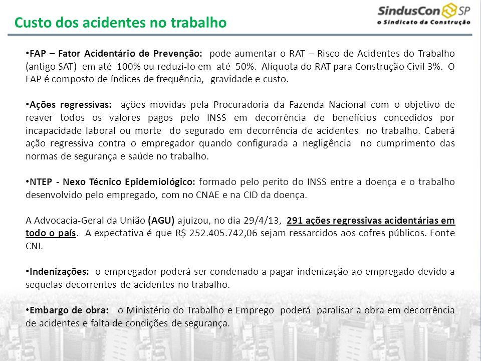 Custo dos acidentes no trabalho FAP – Fator Acidentário de Prevenção: pode aumentar o RAT – Risco de Acidentes do Trabalho (antigo SAT) em até 100% ou
