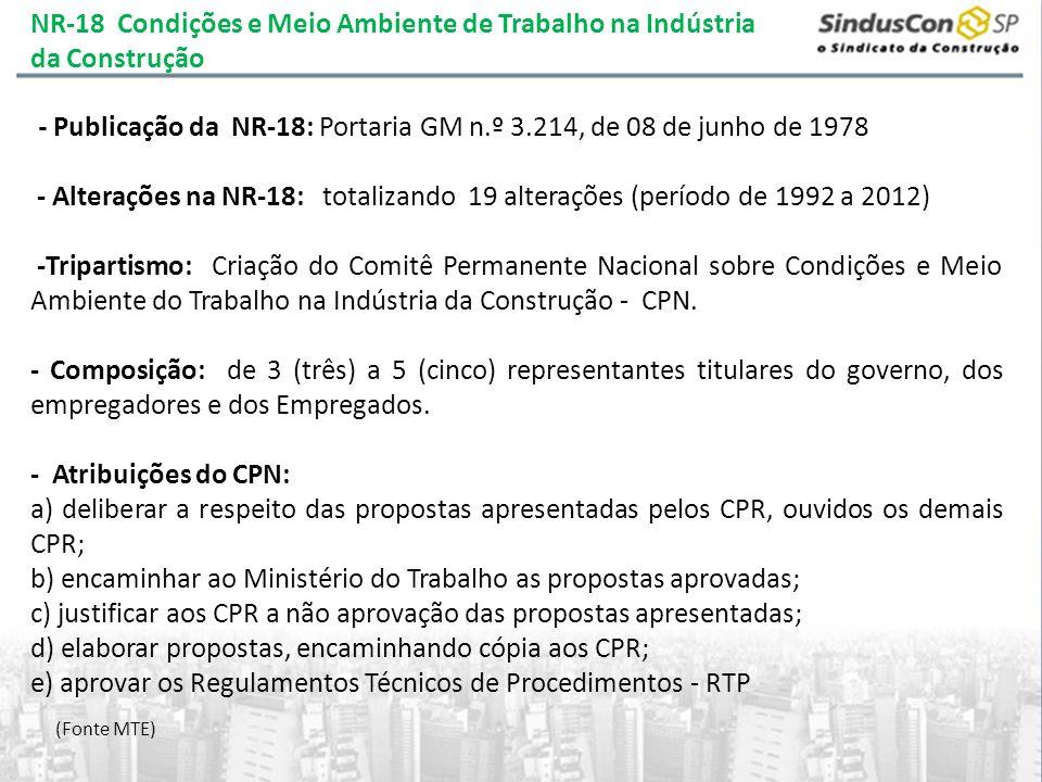 1 – Elaboração e apresentação do texto base Apresentação da proposta elaborada pela SIT ao CPN em 15/05/2013, anteriormente à disponibilização em consulta pública.