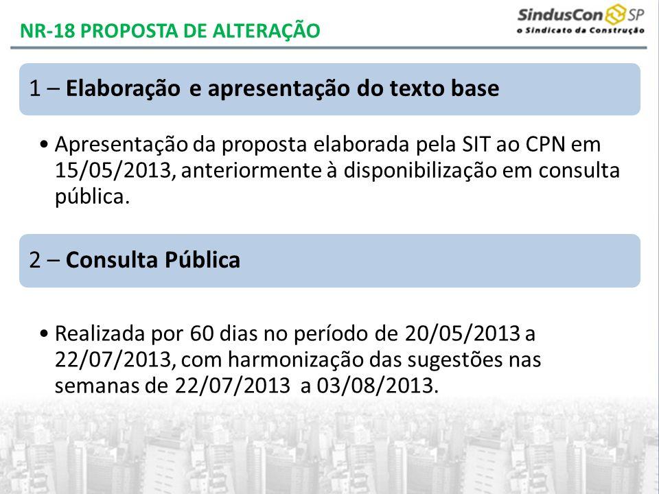 1 – Elaboração e apresentação do texto base Apresentação da proposta elaborada pela SIT ao CPN em 15/05/2013, anteriormente à disponibilização em cons