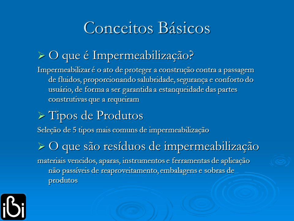 Conceitos Básicos O que é Impermeabilização? O que é Impermeabilização? Impermeabilizar é o ato de proteger a construção contra a passagem de fluidos,