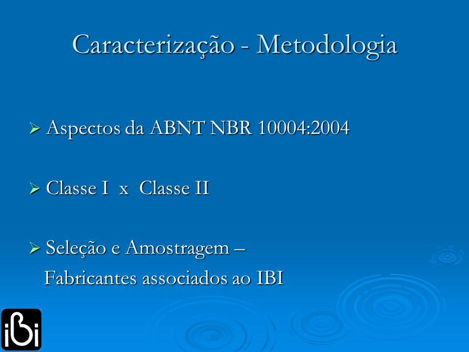 Caracterização - Metodologia Aspectos da ABNT NBR 10004:2004 Aspectos da ABNT NBR 10004:2004 Classe I x Classe II Classe I x Classe II Seleção e Amost