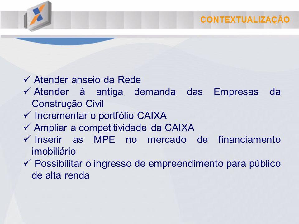 Atender anseio da Rede Atender à antiga demanda das Empresas da Construção Civil Incrementar o portfólio CAIXA Ampliar a competitividade da CAIXA Inserir as MPE no mercado de financiamento imobiliário Possibilitar o ingresso de empreendimento para público de alta renda CONTEXTUALIZAÇÃO