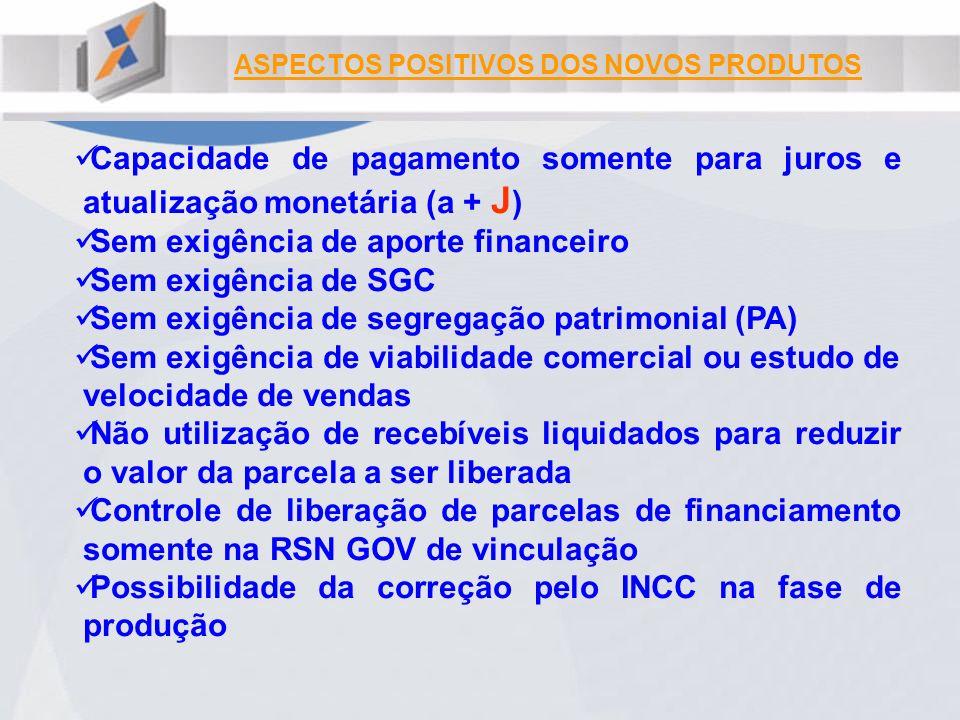 Liberação Acumulada Amortização do empréstimo Juros Custo Total: R$ 2.000.000 VGV: R$ 3.500.000 Valor Financiamento: R$ 2.000.000 (100% Custo) Capacidade Pag.