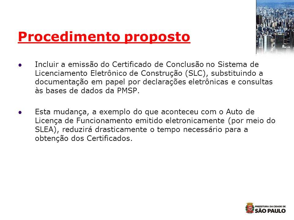Procedimento proposto Incluir a emissão do Certificado de Conclusão no Sistema de Licenciamento Eletrônico de Construção (SLC), substituindo a documen