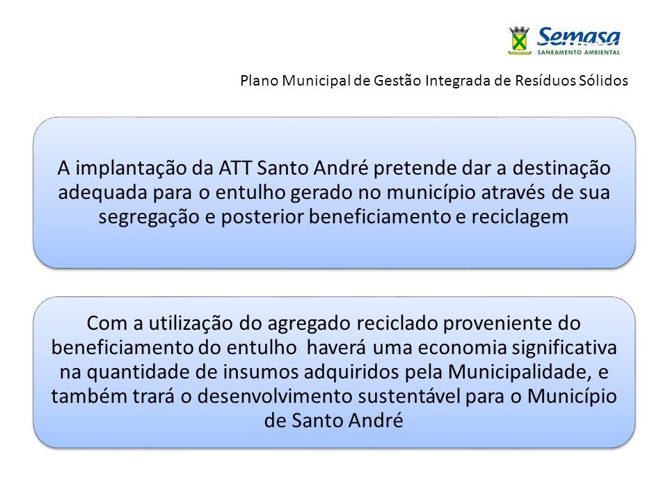 Plano Municipal de Gestão Integrada de Resíduos Sólidos A implantação da ATT Santo André pretende dar a destinação adequada para o entulho gerado no m