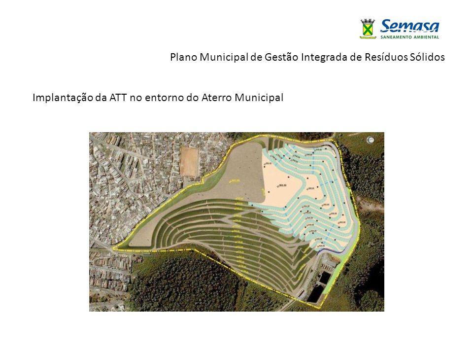 Plano Municipal de Gestão Integrada de Resíduos Sólidos Implantação da ATT no entorno do Aterro Municipal