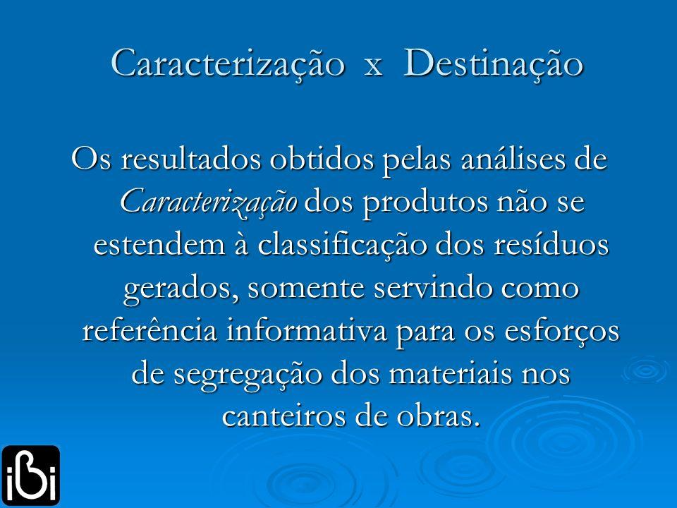 Caracterização x Destinação Os resultados obtidos pelas análises de Caracterização dos produtos não se estendem à classificação dos resíduos gerados,