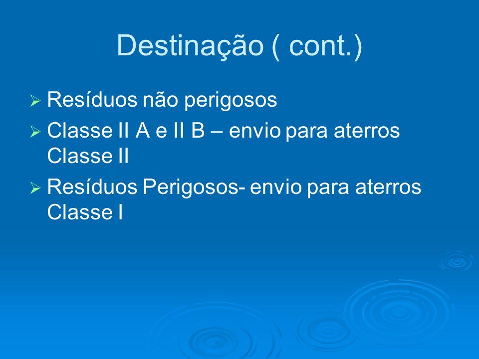 Destinação ( cont.) Resíduos não perigosos Classe II A e II B – envio para aterros Classe II Resíduos Perigosos- envio para aterros Classe I
