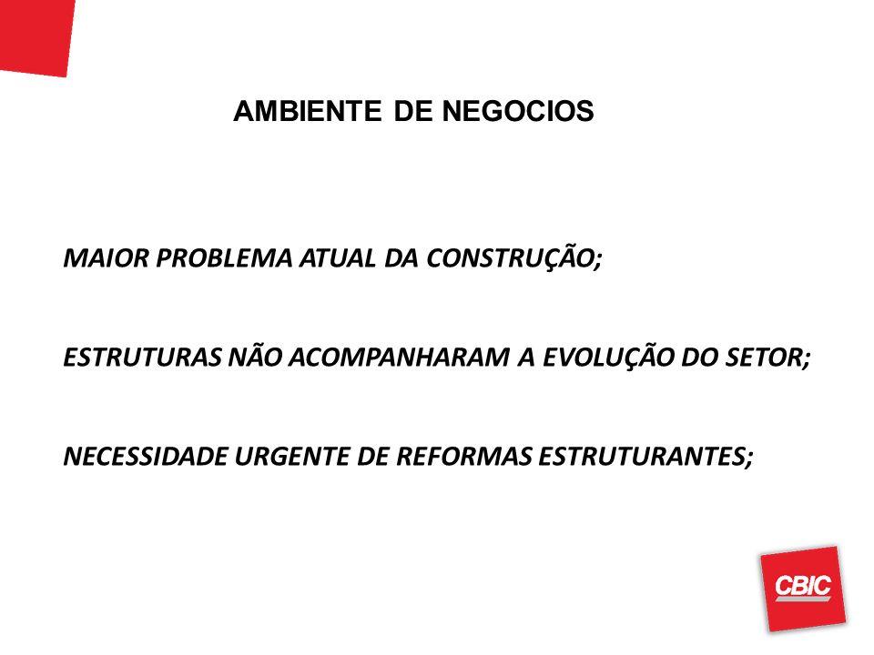 AMBIENTE DE NEGOCIOS MAIOR PROBLEMA ATUAL DA CONSTRUÇÃO; ESTRUTURAS NÃO ACOMPANHARAM A EVOLUÇÃO DO SETOR; NECESSIDADE URGENTE DE REFORMAS ESTRUTURANTE