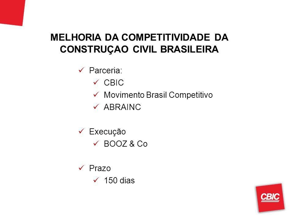 MELHORIA DA COMPETITIVIDADE DA CONSTRUÇAO CIVIL BRASILEIRA Parceria: CBIC Movimento Brasil Competitivo ABRAINC Execução BOOZ & Co Prazo 150 dias
