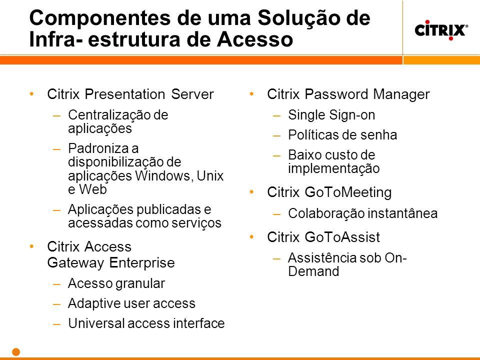Componentes de uma Solução de Infra- estrutura de Acesso Citrix Presentation Server –Centralização de aplicações –Padroniza a disponibilização de apli