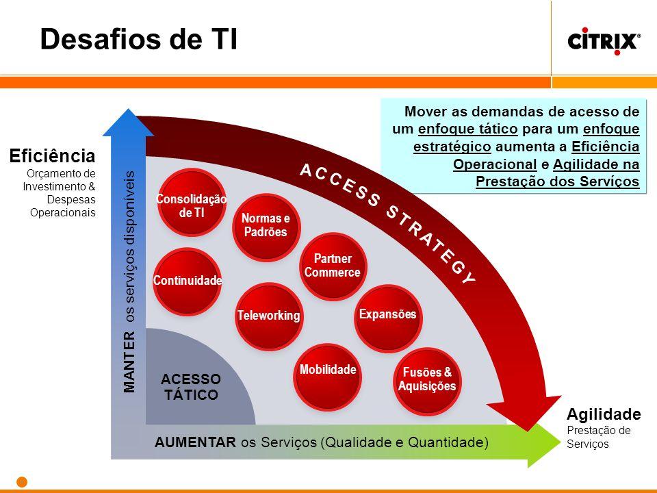 Mover as demandas de acesso de um enfoque tático para um enfoque estratégico aumenta a Eficiência Operacional e Agilidade na Prestação dos Servíços Ex