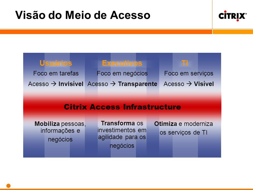 Foco em tarefas Acesso Invisível Usuários Mobiliza pessoas, informações e negócios Foco em serviços Acesso Visível TI Otimiza e moderniza os serviços