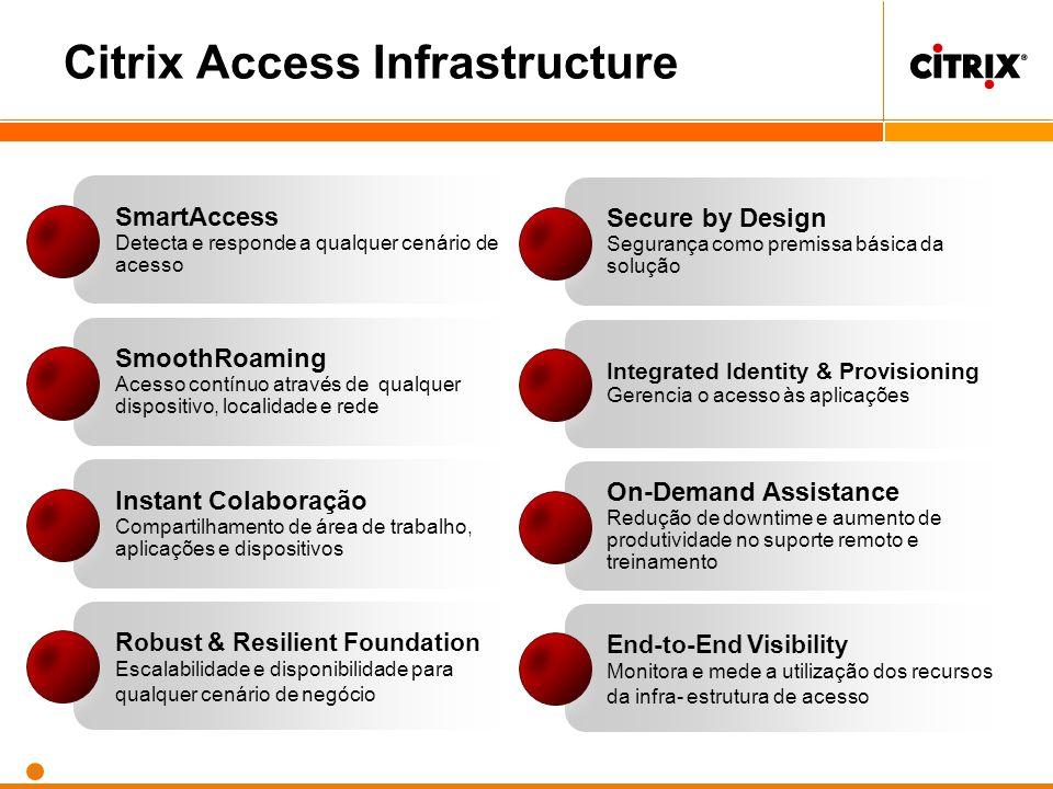 Citrix Access Infrastructure SmartAccess Detecta e responde a qualquer cenário de acesso SmoothRoaming Acesso contínuo através de qualquer dispositivo