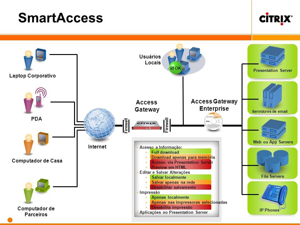 SmartAccess Internet Firewall File Servers Web ou App Servers Presentation Server Usuários Locais Access Gateway Access Gateway Enterprise Servidores