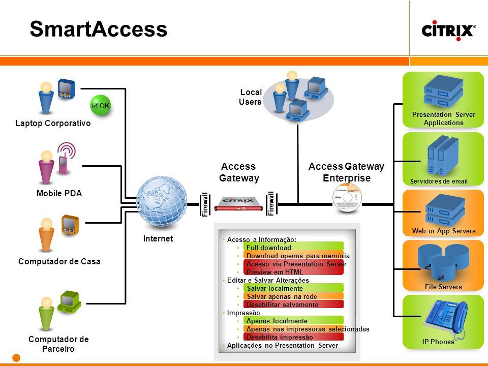 SmartAccess Internet Firewall File Servers Web or App Servers Access Gateway Access Gateway Enterprise Laptop Corporativo Servidores de email Mobile P