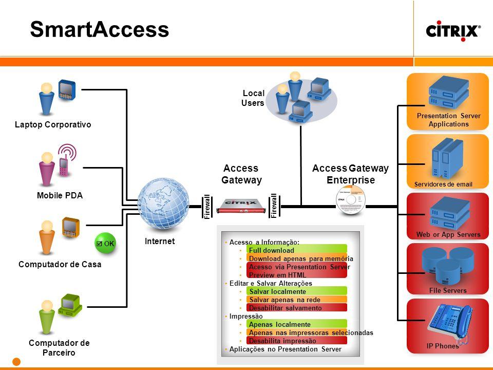 SmartAccess Internet Computador de Casa Firewall File Servers Web or App Servers Presentation Server Applications Access Gateway Access Gateway Enterp