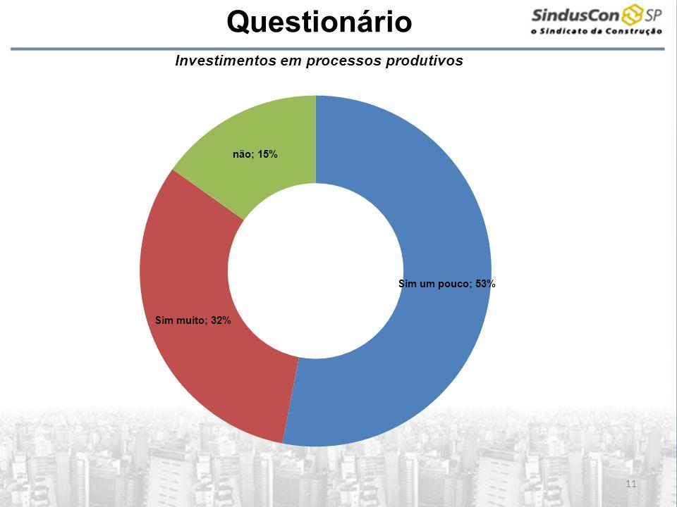 A Questionário 11 Investimentos em processos produtivos