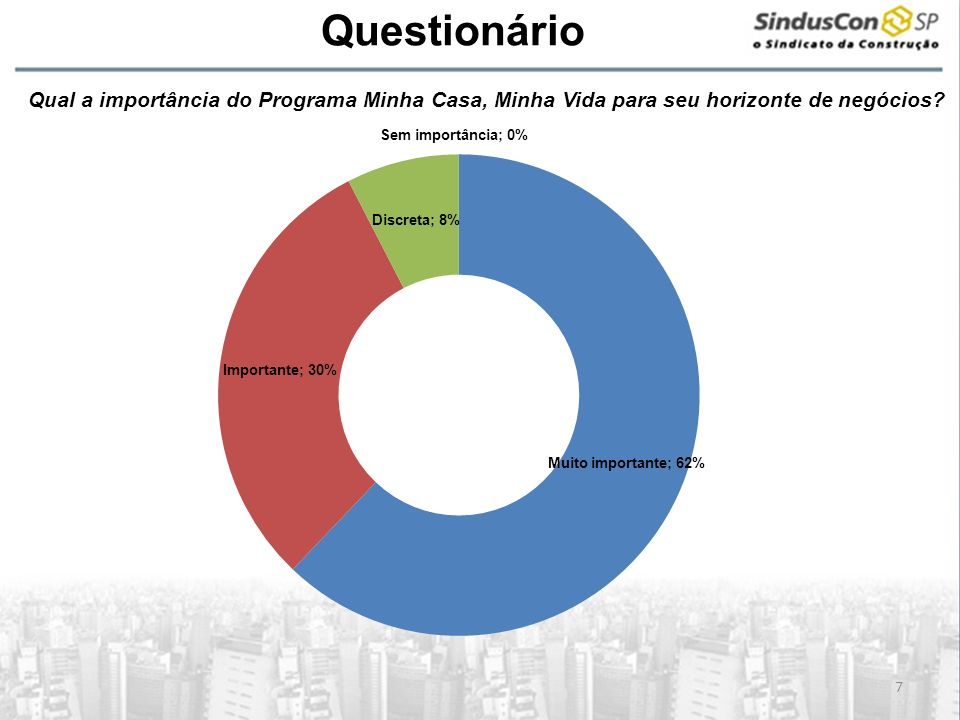 A Questionário 8 Você está satisfeito com o PMCMV?